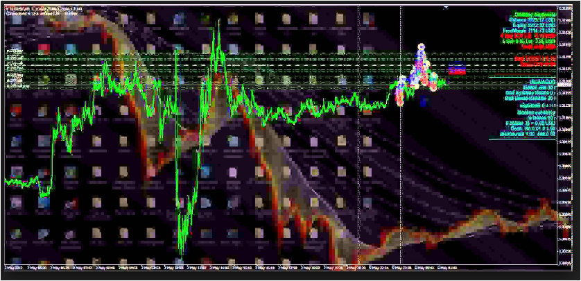 Pz Grid Trading Pro Ea Forums' Articles at Free Forex Profit
