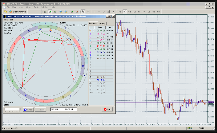 Intraday Intensity Indicator Mt4 Download' Articles at Free Forex
